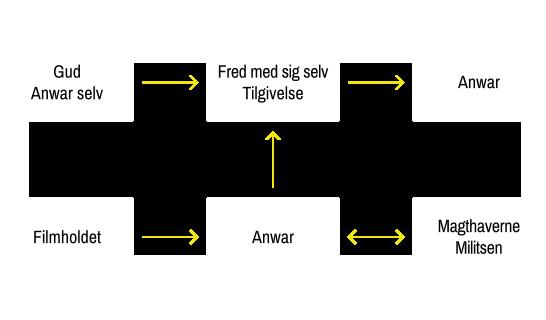 graf_5